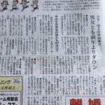 横浜市:小、中学生の体力は全国最低レベル(≧∀≦)